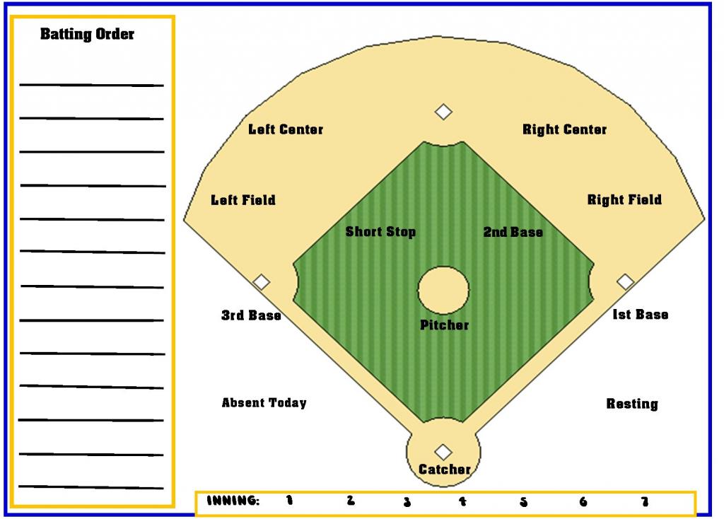 12 Softball Lineup Template Within Softball Lineup Template | Printable Softball Lineup Cards