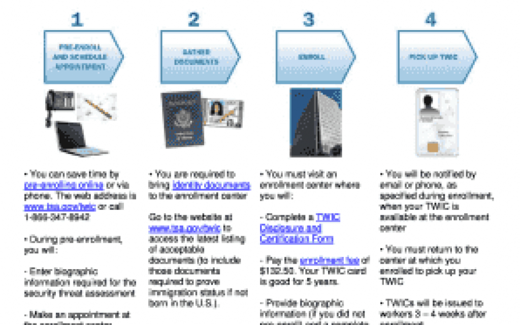 2013 2018 Form Tsa 2212 Fill Online, Printable, Fillable   Hot   Printable Twic Card Application