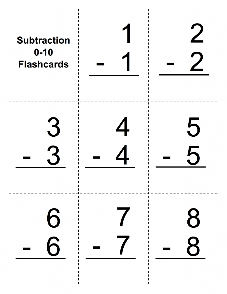 25 Subtraction Flash Cards | Kittybabylove | Subtraction Flash Cards Printable