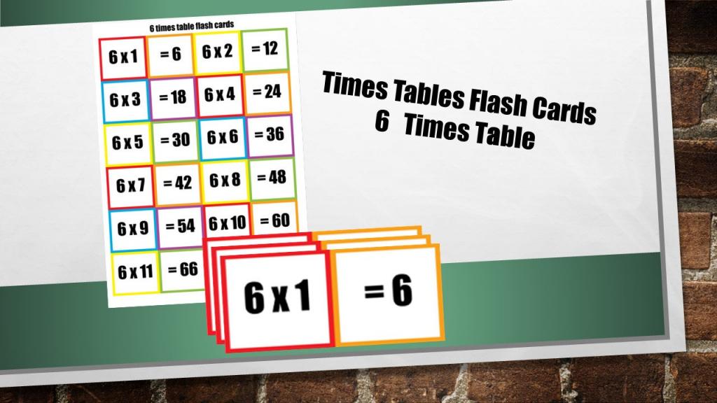 6 Times Table Flash Cards Printable/ Mini Multiplication Flash | Etsy | Times Table Flash Cards Printable