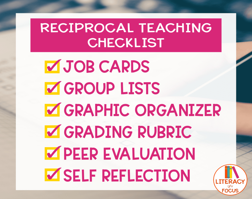 6 Tools For Stress-Free Reciprocal Teaching | Literacy In Focus | A | Reciprocal Reading Cards Printable