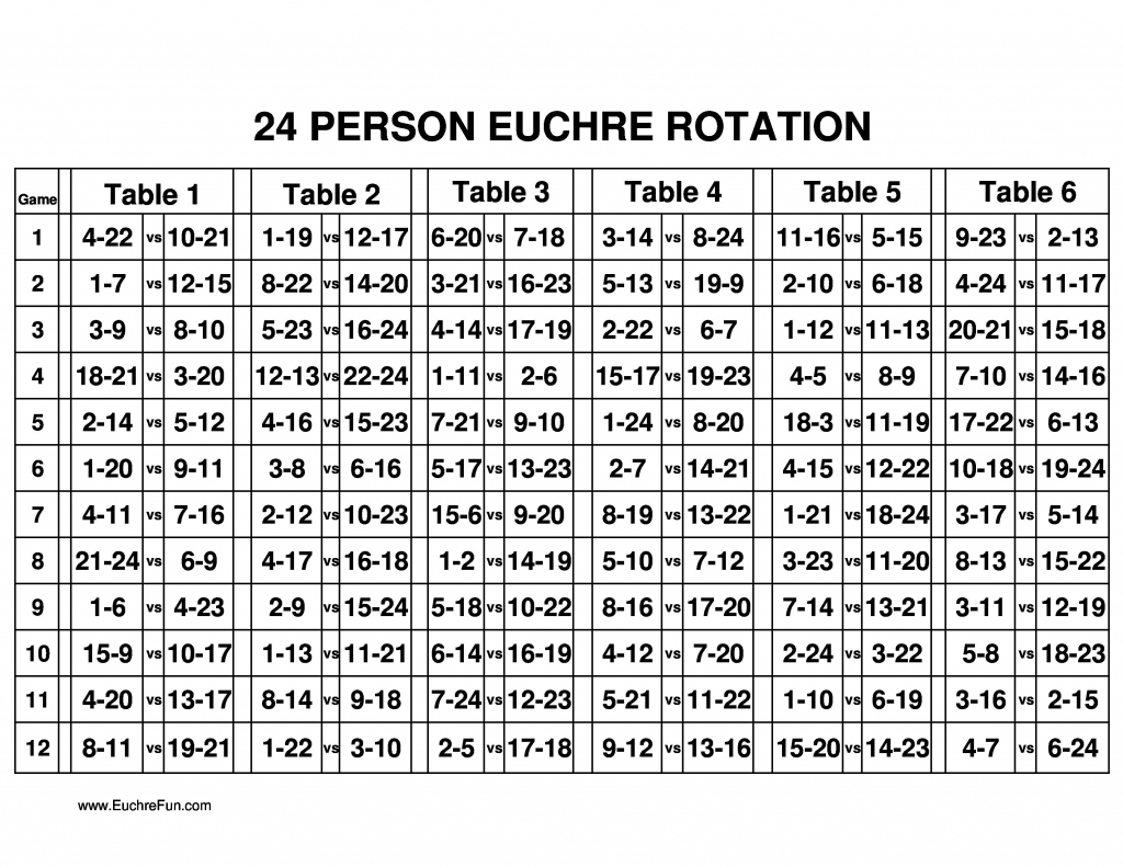 Euchre Rotation Chart For 24 Euchre Players.   It's On   Card Games   Printable Euchre Score Cards For 8 Players