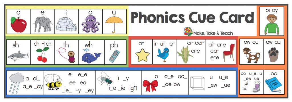 Free Phonics Cue Card - Make Take & Teach   Printable Picture Cards For Phonics