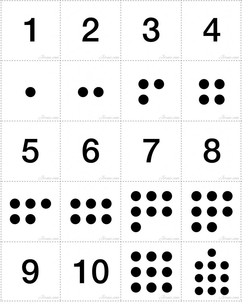 Free+Printable+Numbers+1+10 | Classroom | Numbers Preschool | Free Printable Number Cards