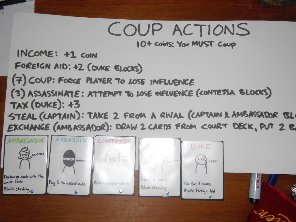 Have You Created Your Own Copy Of A Game So You Didn't Have To Buy | Coup Card Game Printable