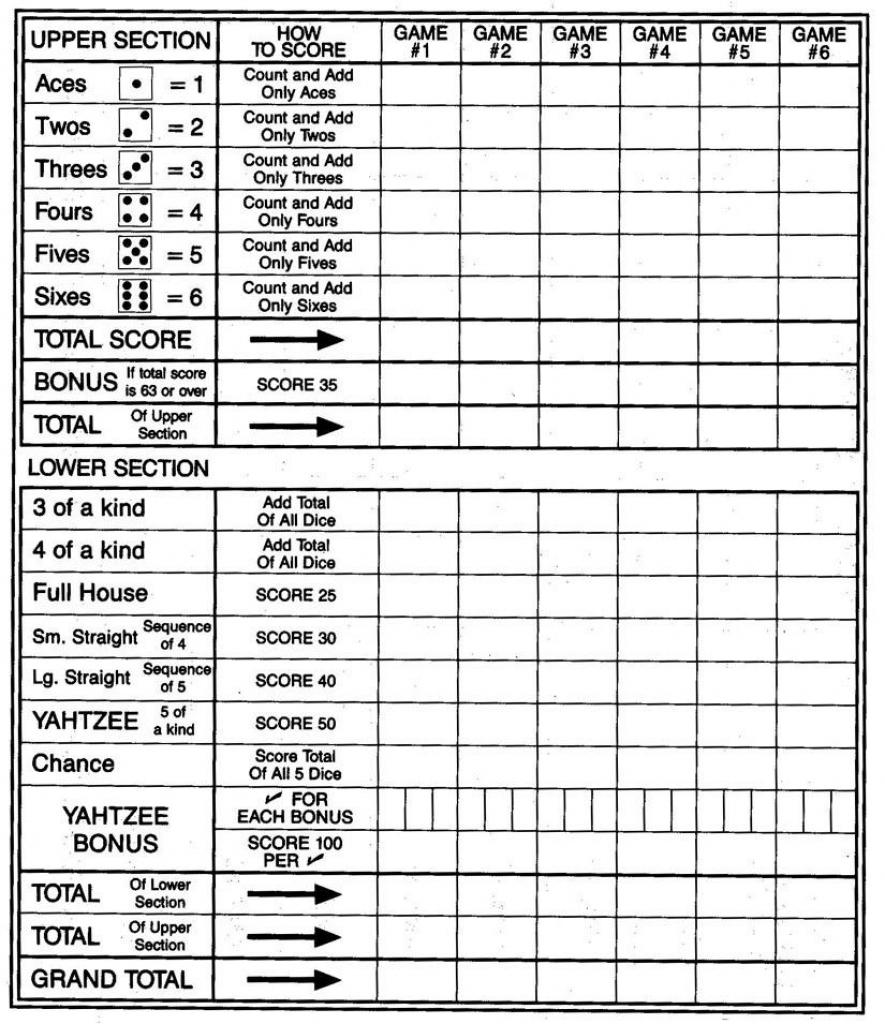 Large Print Yahtzee Scoresheet Big Print   No Dice - The Probability   Printable Yahtzee Score Cards Pdf