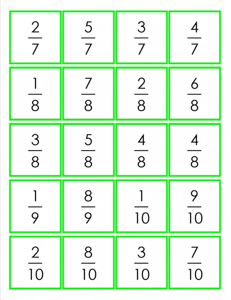 Memorie Breuken Samen 1 | School | Multiplication, Multiplication | Free Printable Multiplication Flash Cards