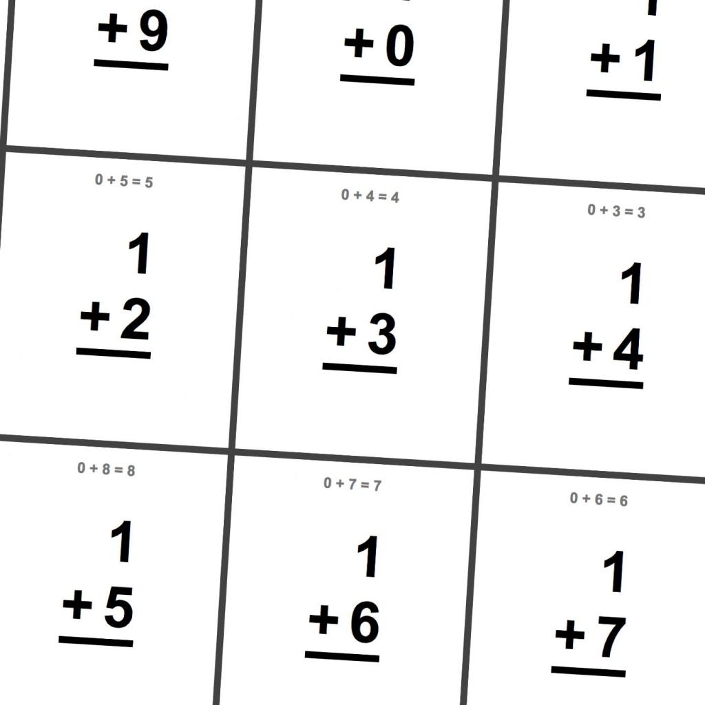 Multiplication Flash Cards Printable 0-12 - Printable Cards | Subtraction Flash Cards Printable