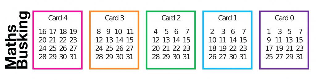 One Card Math – Elreventon.club | Printable Window Card Addition