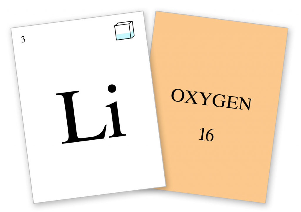 Periodic Table Of The Elements Flash Cards | Antiquated Notions | Periodic Table Flash Cards Printable