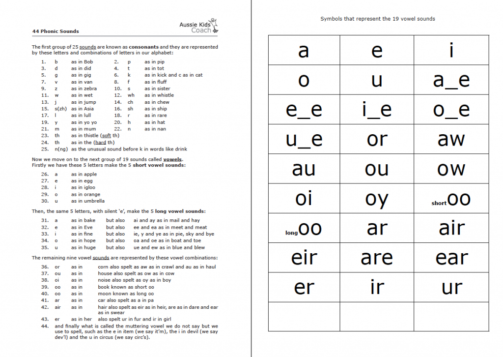 Phonics+Flash+Cards+Printable   Teacher   Free Printable Alphabet   Printable Picture Cards For Phonics