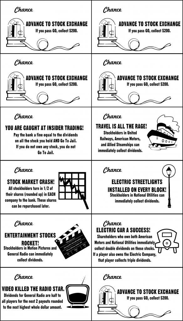 Pinshell Andersen On Games | Monopoly Cards, Monopoly, Harry | Monopoly Chance And Community Chest Cards Printable