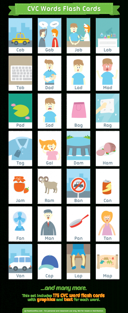 Printable Cvc Words Flash Cards   Cvc Picture Cards Printable