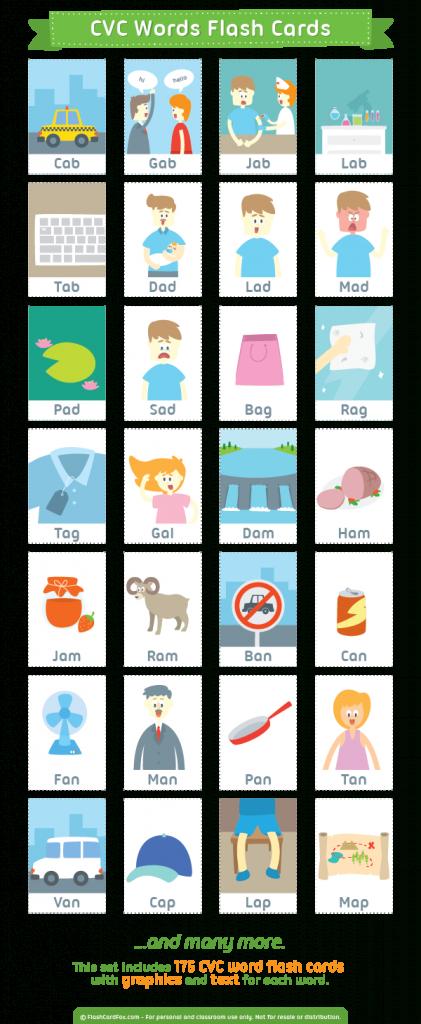 Printable Cvc Words Flash Cards | Printable Cvc Word Cards