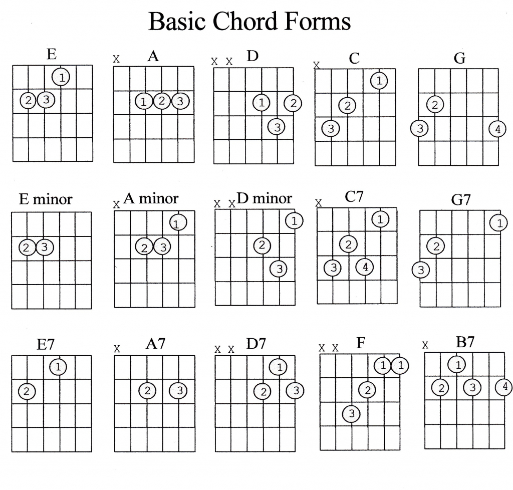 Printable Guitar Chords | Accomplice Music | Guitar Chord Flash Cards Printable