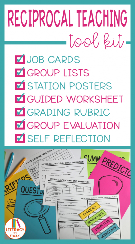 Reciprocal Teaching Graphic Organizers (Printable And Digital | Reciprocal Reading Cards Printable