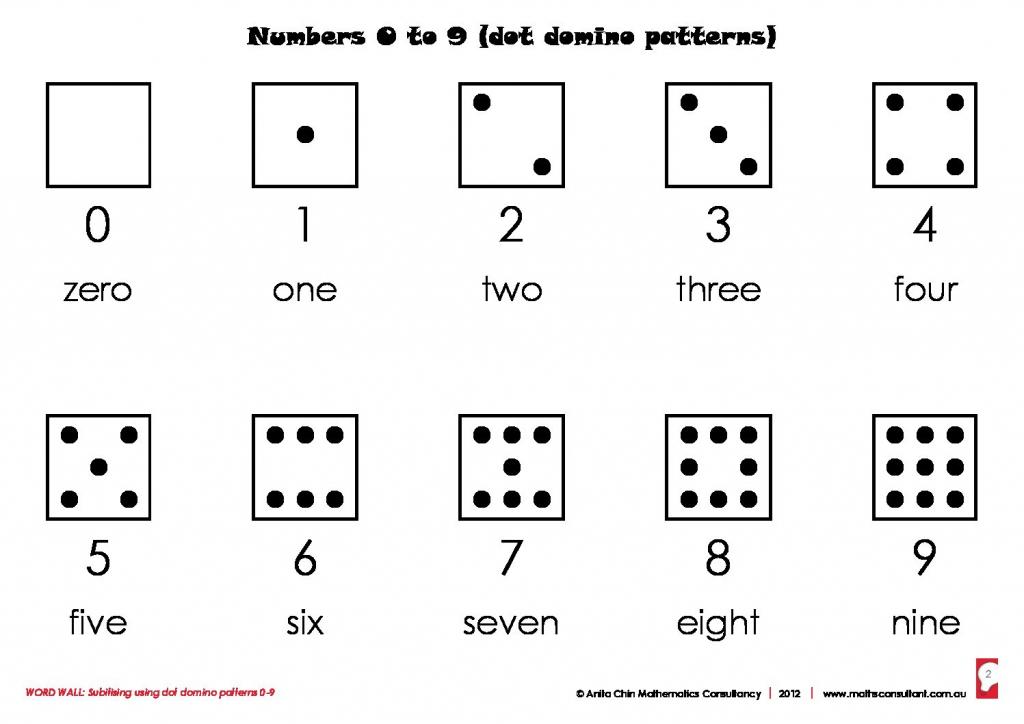 Resources | Anita Chin | Inspired Mathematics Teaching | Printable Domino Cards For Math