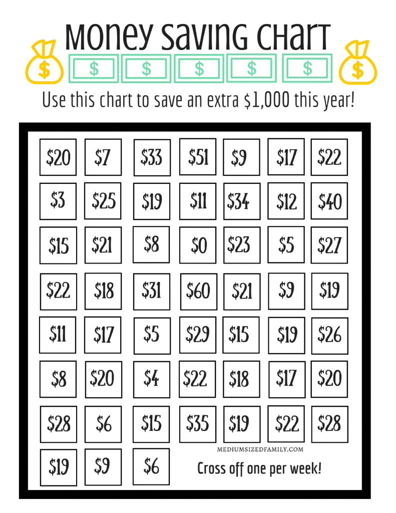 The 52 Week Money Challenge That Will Easily Save You $1000 This Year | Money Bingo Printable Cards