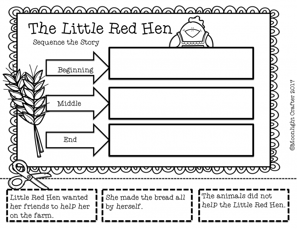 The Classic Story Of The Little Red Hen Sequencing Printable | Printable Sequencing Cards For First Grade