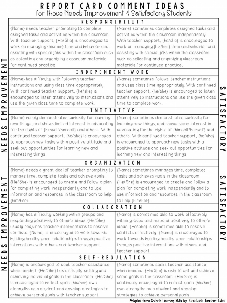 Tips For Not Letting Report Cards Get You Down   Assessment   School   Free Printable Report Card Comments