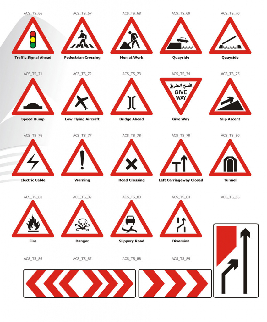 Traffic, Traffic Signs, Safety Signs, Signage, Road Safety, Road | Printable Road Signs Flash Cards