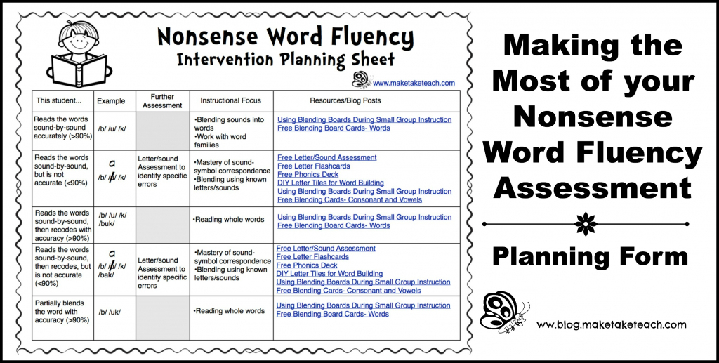 What's All The Nonsense About Teaching Nonsense Words? - Make Take | Nonsense Word Flash Cards Printables