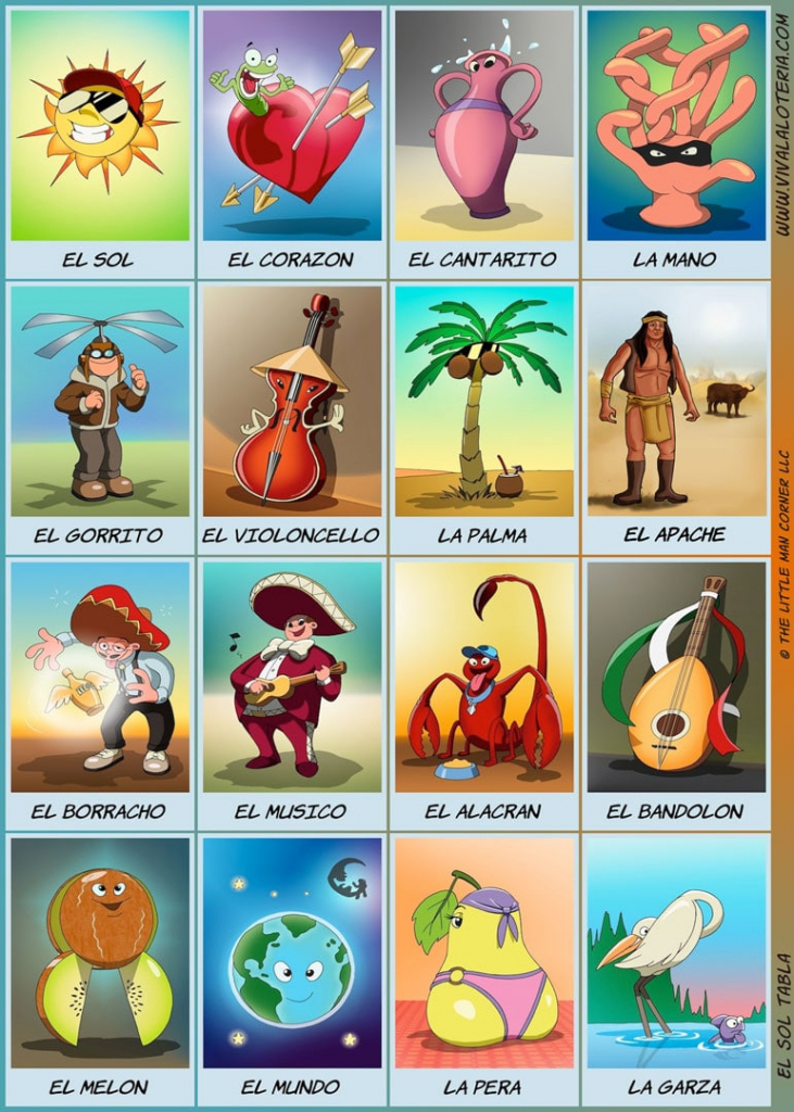 Win, Lose Or Draw: 6 Fun Spanish Games Your Students Will Love | Printable Win Lose Or Draw Cards